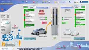 PcVue supervises the world's largest experiment with rechargeable hybrid vehicles