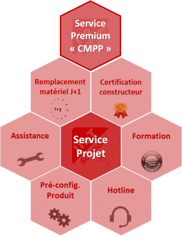 Catalogue-Services
