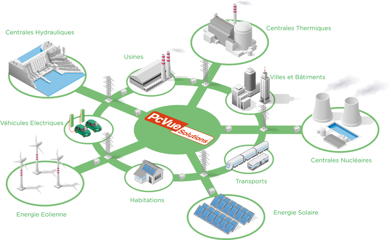 Isometric Smart Grid FR